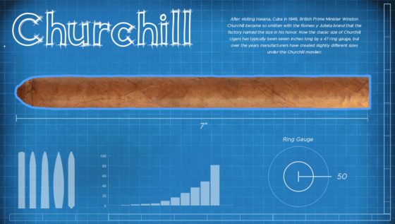 Top Churchill Size Cigars