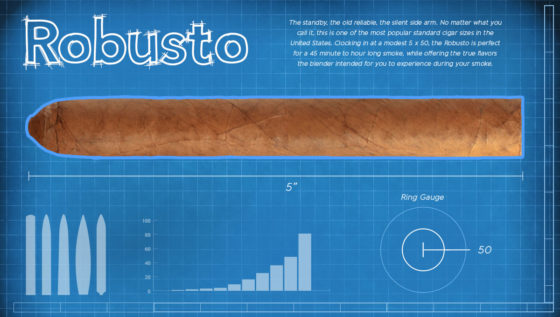 Top Robusto Size Cigars