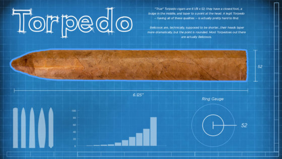 Top Torpedo Shaped Cigars
