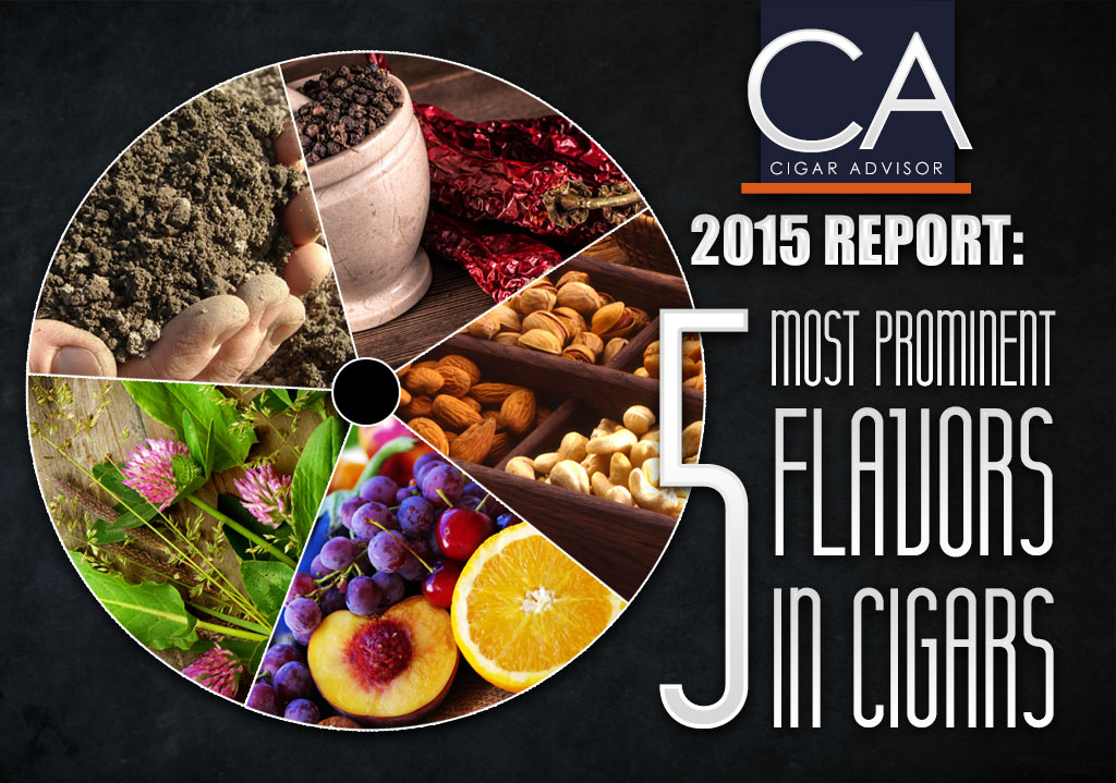 2015 CA Report: The 5 Most Prominent Cigar Flavors