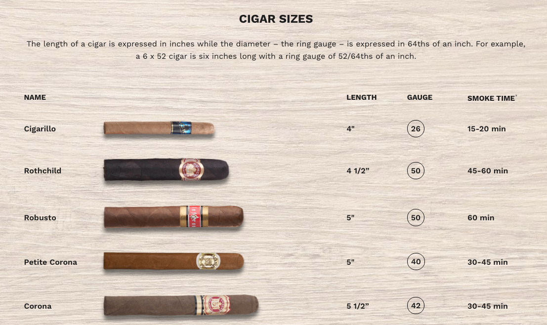 cigar guides cigars for beginners