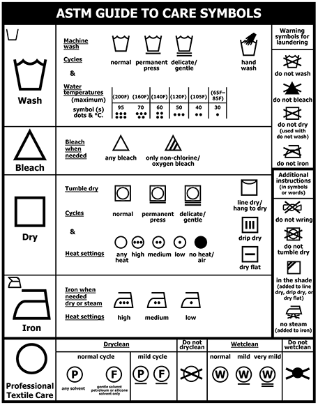 astm guide to fabric care symbols