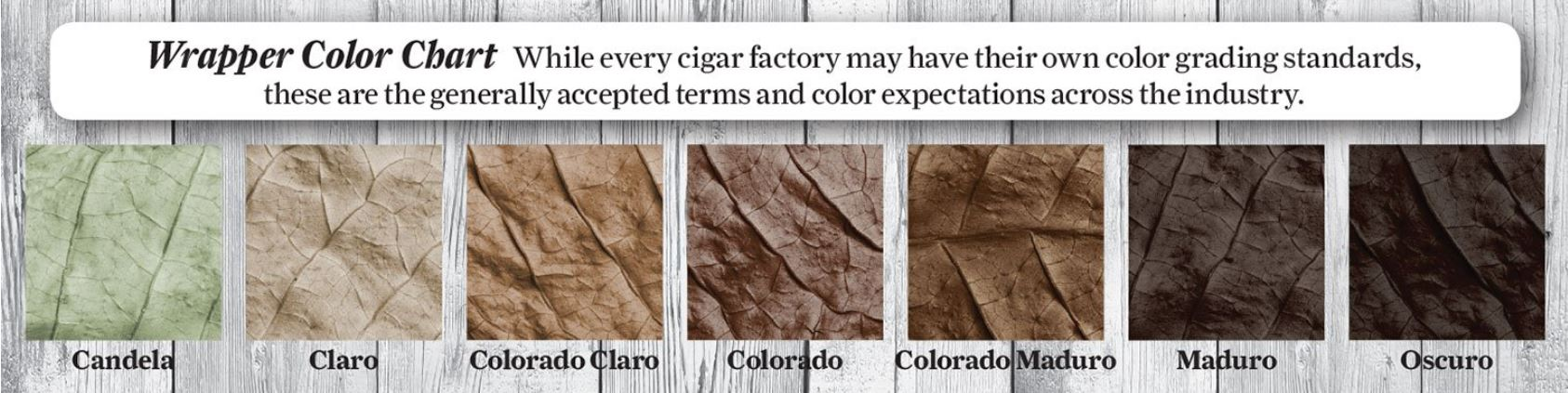 top first time maduro cigars cigar wrapper color chart free download