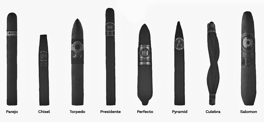 Spanish Cigar Terms You Should Know Before Buying A Cigar cigar shapes and sizes vitolas