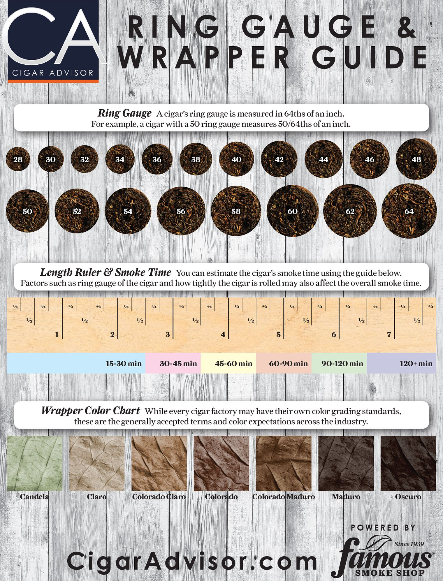 Cigar Ring Gauge Guide