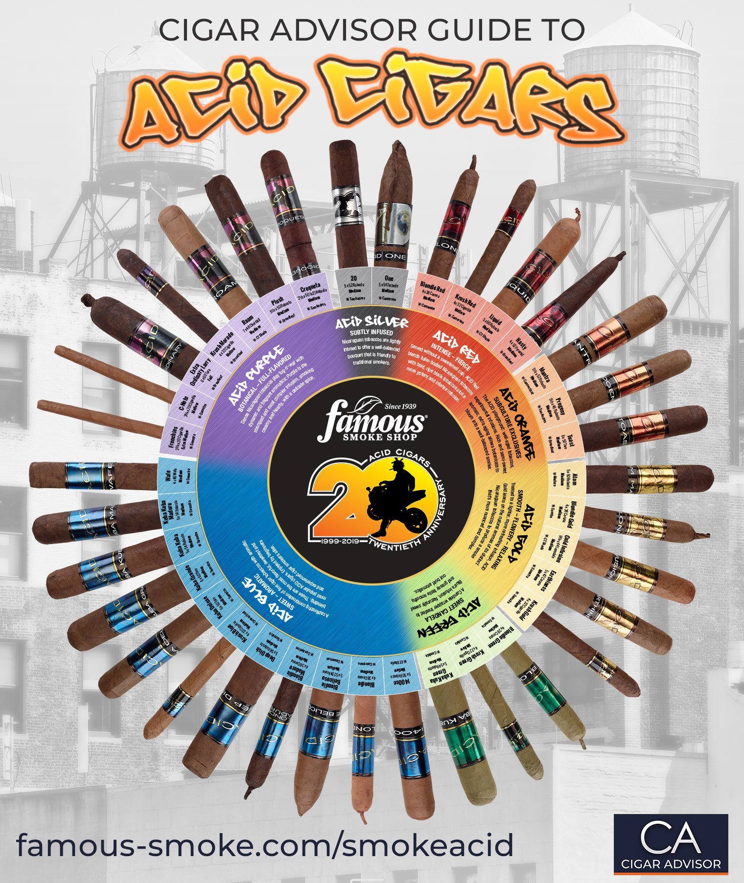 Acid Cigar Guide
